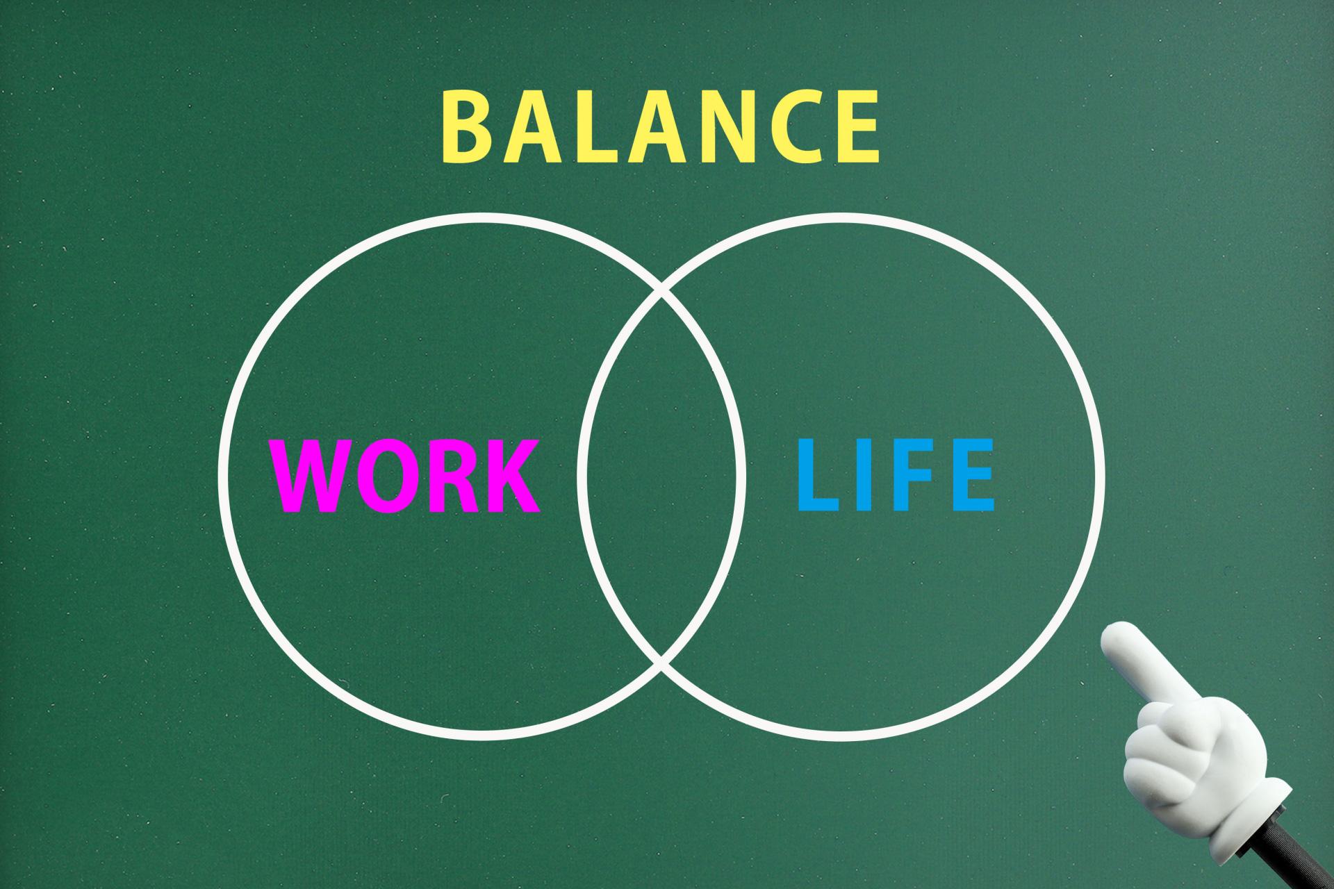 働き方の選択が可能